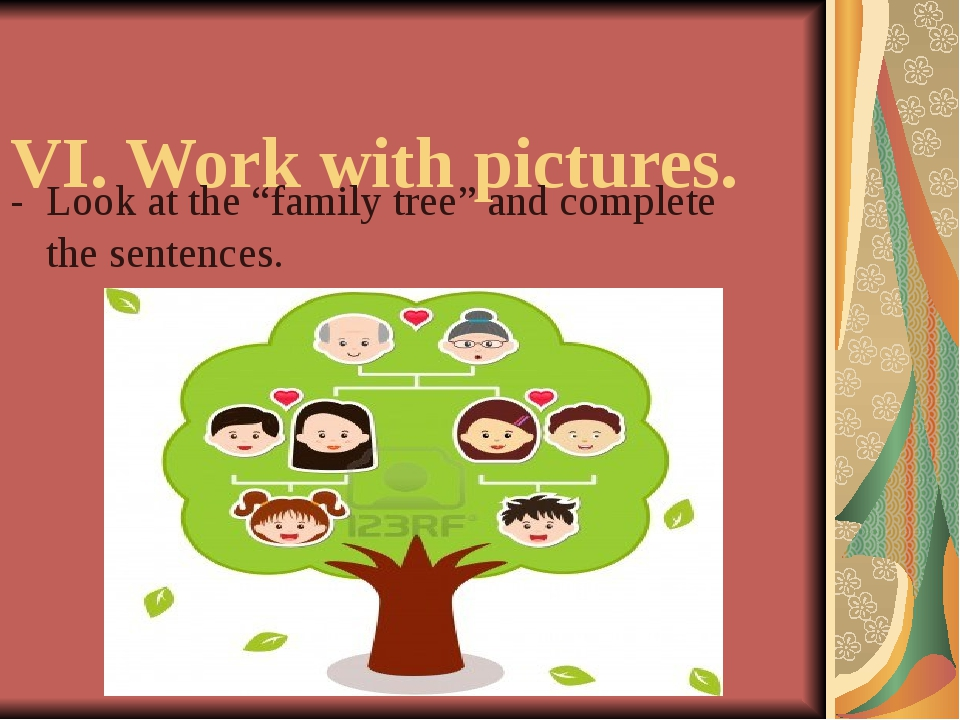"""VI. Work with pictures. - Look at the """"family tree"""" and complete the sentenc..."""