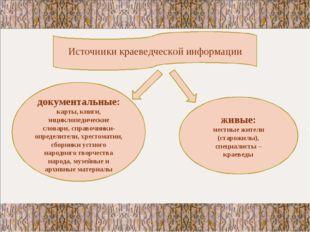 Источники краеведческой информации документальные: карты, книги, энциклопедич