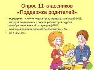 Опрос 11-классников «Поддержка родителей» моральная, психологическая (настраи