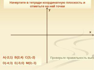Начертите в тетради координатную плоскость и отметьте на ней точки A(-2;1) B(