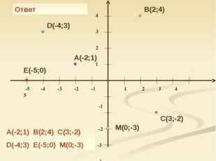 A(-2;1) B(2;4) C(3;-2) D(-4;3) E(-5;0) M(0;-3) Ответ A(-2;1) B(2;4) C(3;-2) D