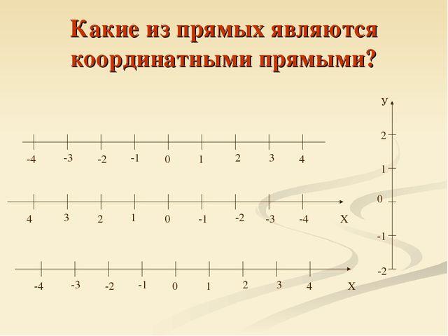Какие из прямых являются координатными прямыми? 0 -1 -2 -3 -4 Х 1 2 3 4 0 1 2...
