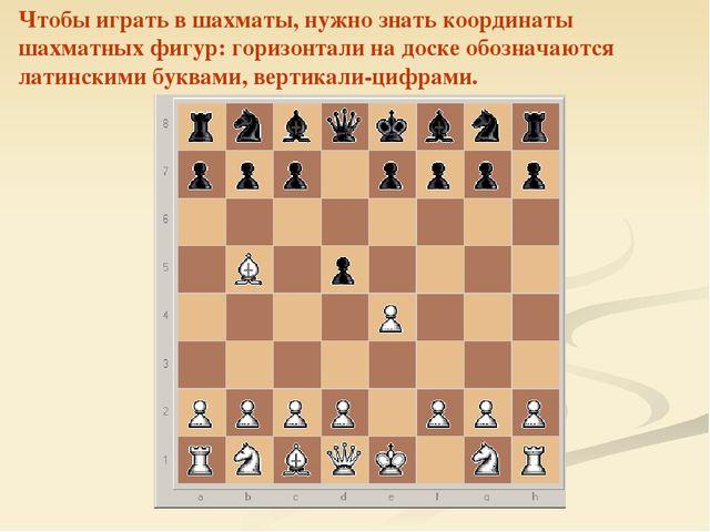 Чтобы играть в шахматы, нужно знать координаты шахматных фигур: горизонтали н...