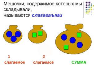1 2  слагаемоеслагаемое СУММА Мешочки, содержимое которых мы склад