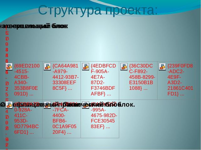 Структура проекта: