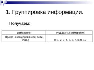 1. Группировка информации. Получаем: ИзмерениеРяд данных измерения Время н