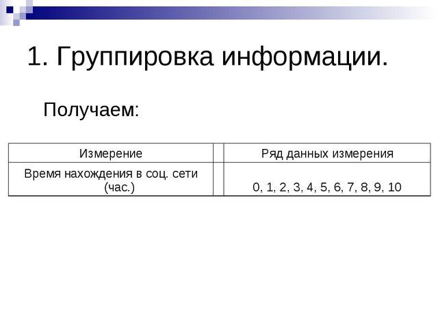 1. Группировка информации. Получаем: ИзмерениеРяд данных измерения Время н...