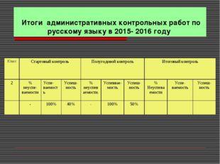 Итоги административных контрольных работ по русскому языку в 2015- 2016 году