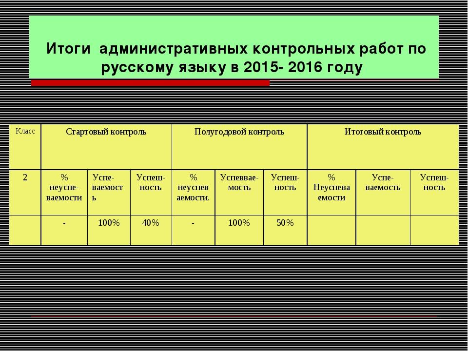 Итоги административных контрольных работ по русскому языку в 2015- 2016 году...