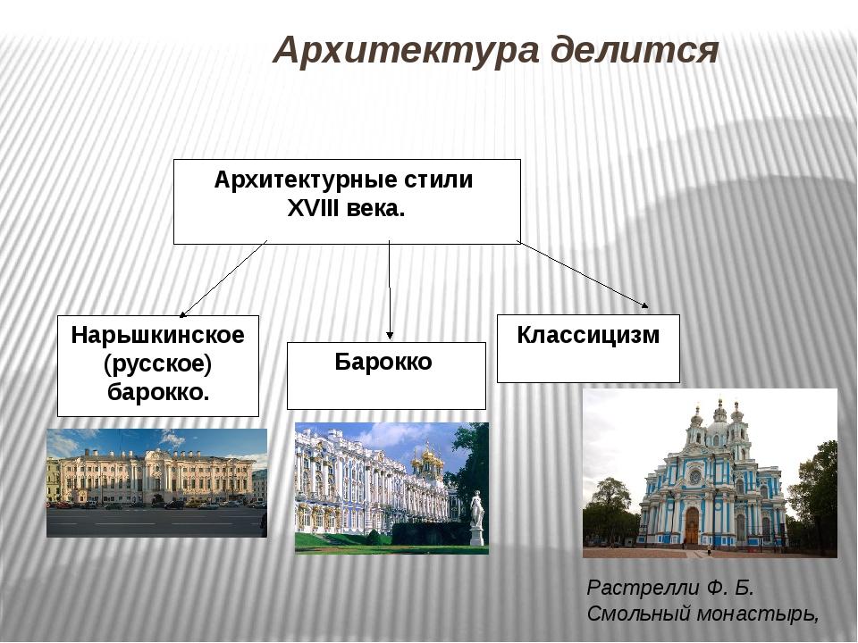 Архитектура делится Нарьшкинское (русское) барокко. Классицизм Архитектурные...