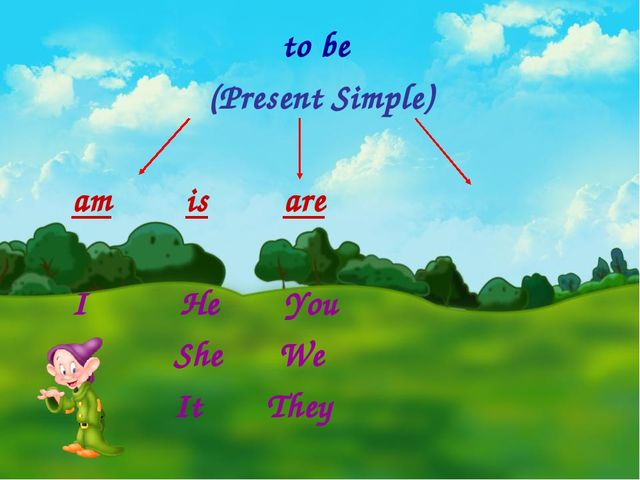 to be (Present Simple) am is are I He You She We It They