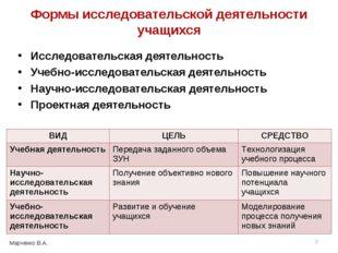 Формы исследовательской деятельности учащихся Исследовательская деятельность