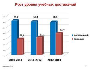 Рост уровня учебных достижений * Марченко В.А.