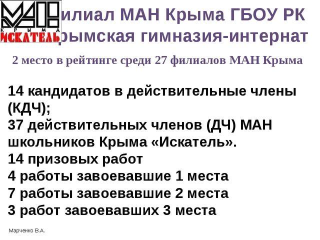 Филиал МАН Крыма ГБОУ РК «Крымская гимназия-интернат 14 кандидатов в действит...