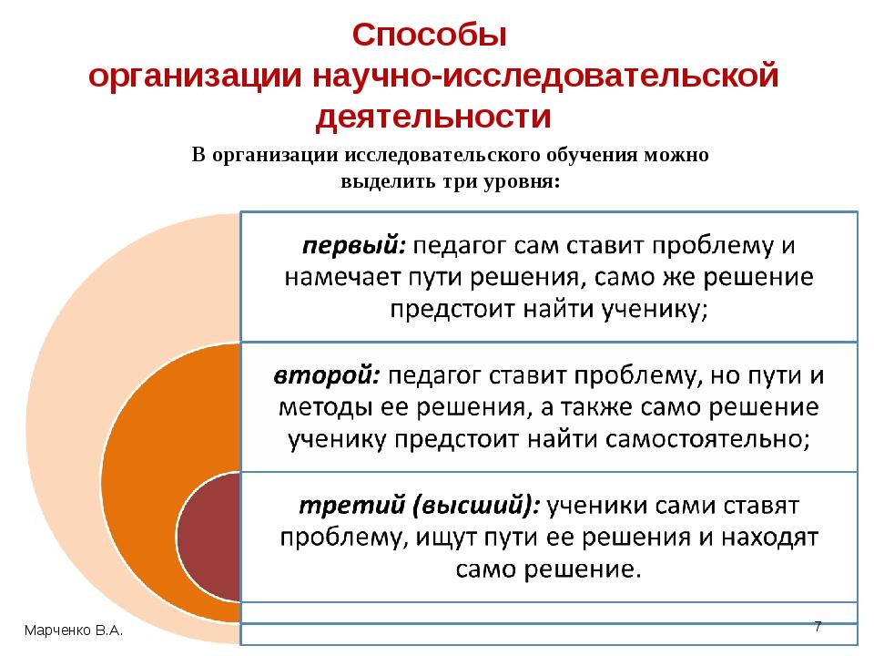 Способы организации научно-исследовательской деятельности * Марченко В.А. В о...