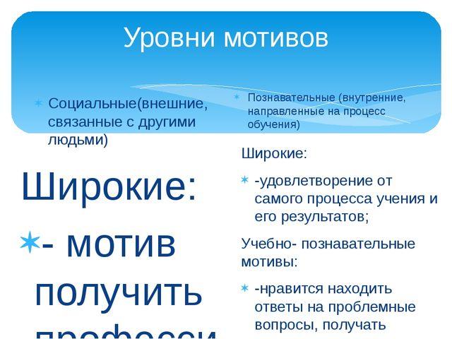 Уровни мотивов Социальные(внешние, связанные с другими людьми) Широкие: - мот...