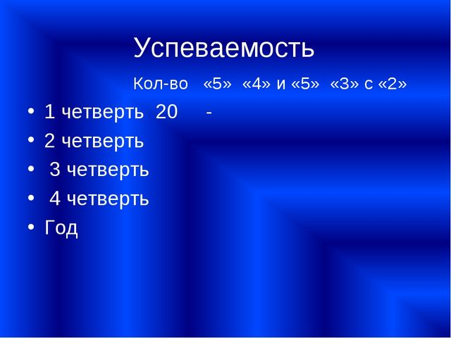 Успеваемость Кол-во «5» «4» и «5» «3» с «2» 1 четверть 20 - 2 четверть 3 четв...