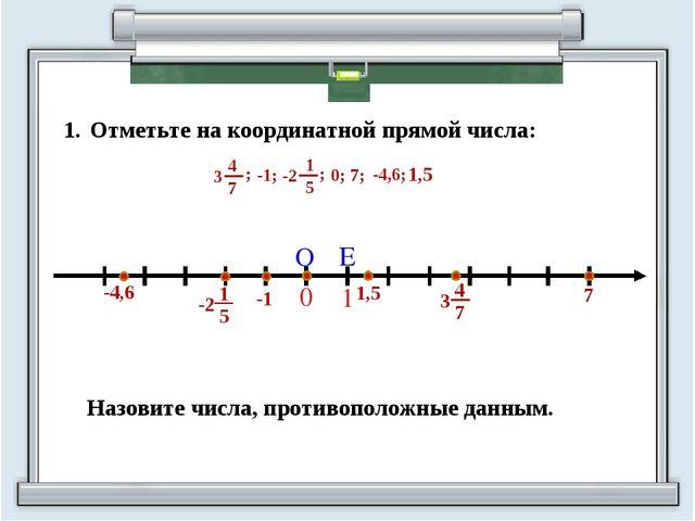 Отметьте на координатной прямой числа: Назовите числа, противоположные данным...