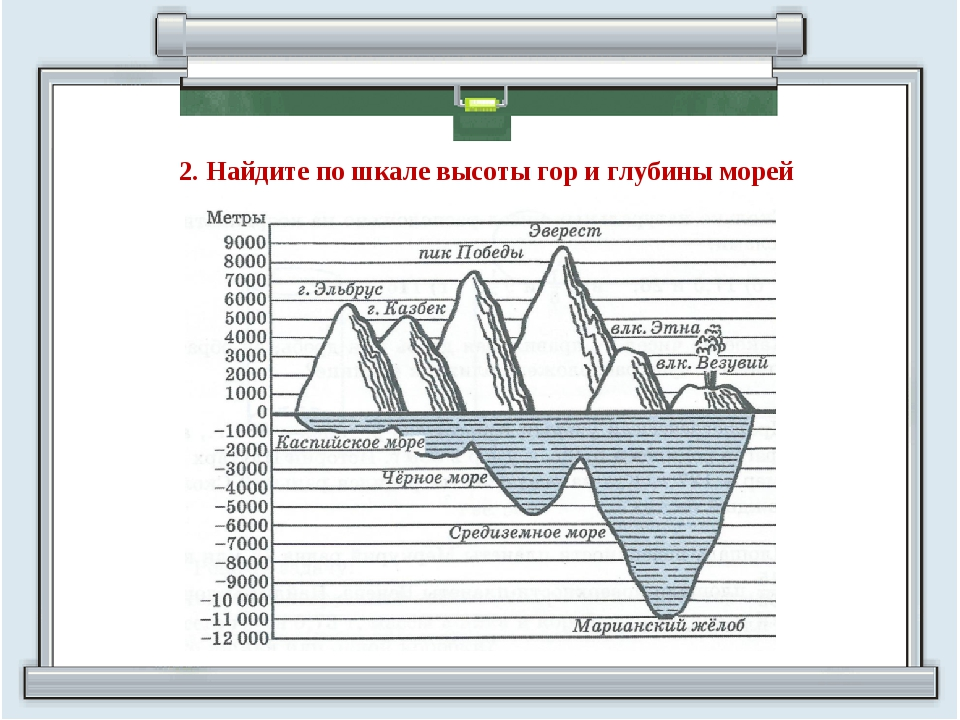 2. Найдите по шкале высоты гор и глубины морей