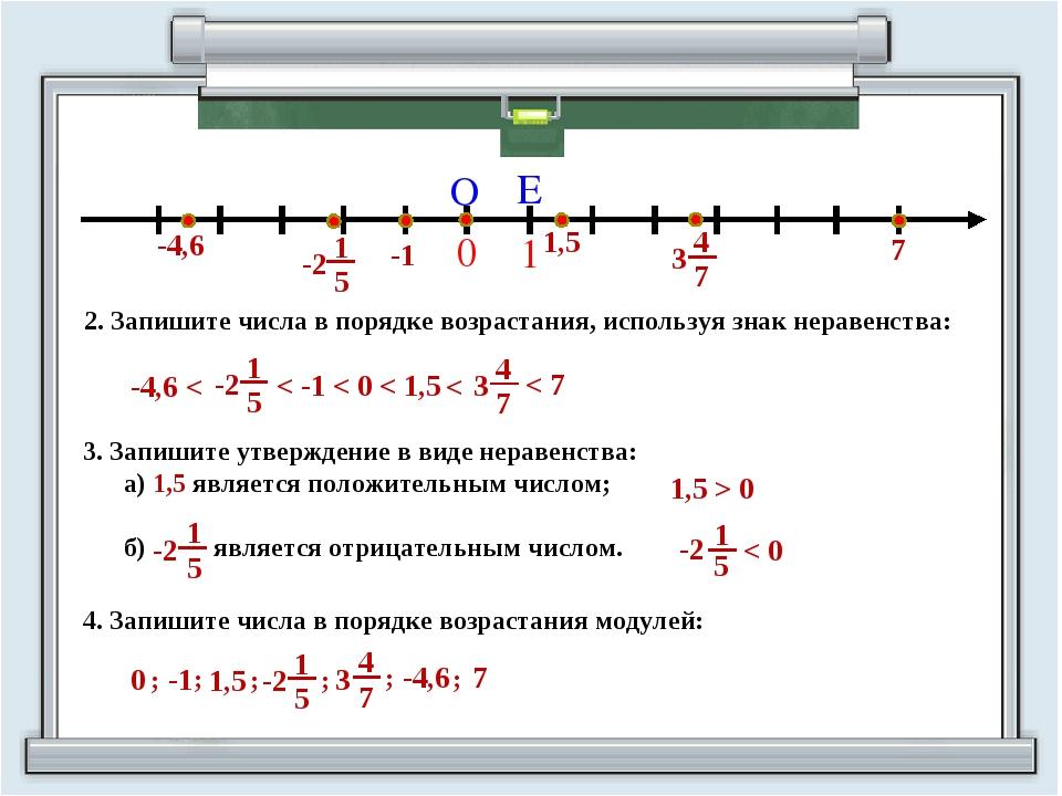 2. Запишите числа в порядке возрастания, используя знак неравенства: 3. Запиш...
