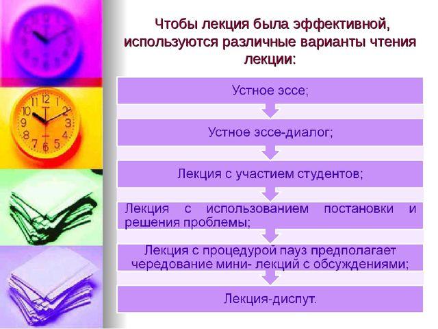 Чтобы лекция была эффективной, используются различные варианты чтения лекции: