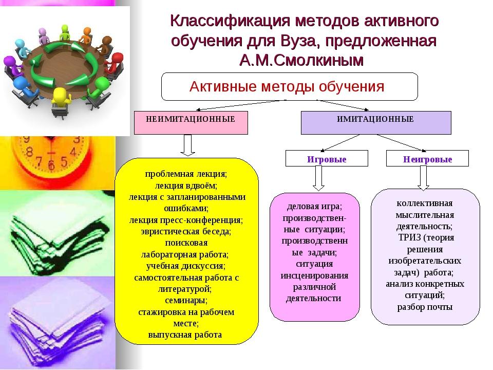 Классификация методов активного обучения для Вуза, предложенная А.М.Смолкиным...