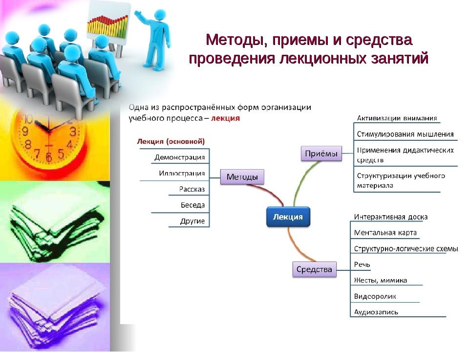 Методы, приемы и средства проведения лекционных занятий