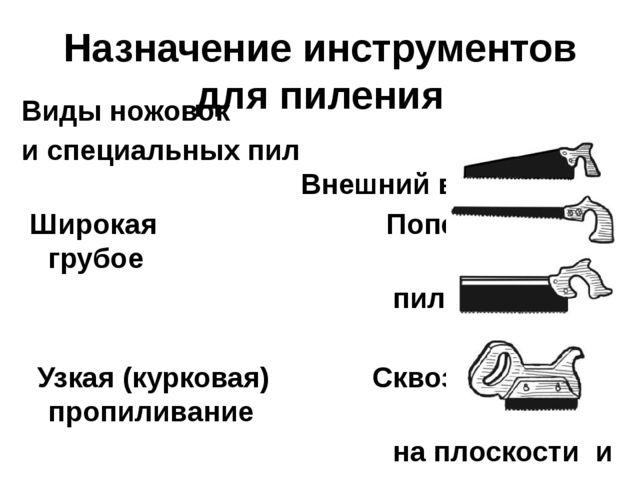 Назначение инструментов для пиления Виды ножовок и специальных пил Назначение...