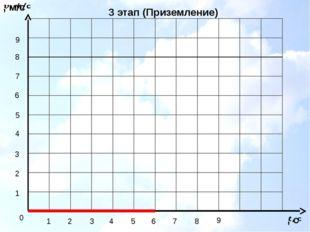 1 2 3 4 5 6 7 8 1 2 3 4 5 6 7 8 9 9 0 3 этап (Приземление)