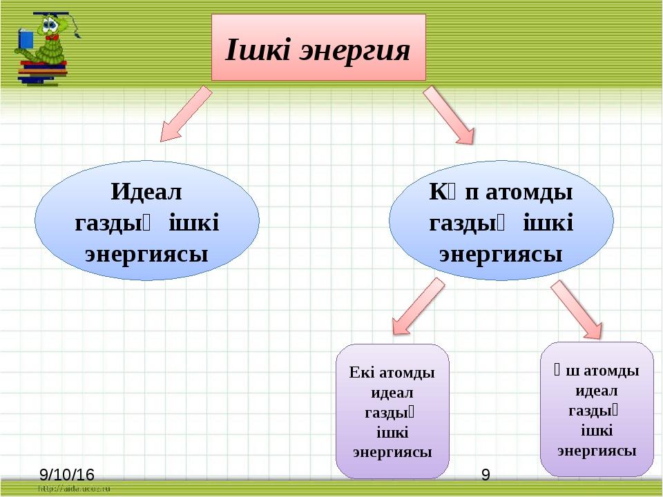 Ішкі энергия Көп атомды газдың ішкі энергиясы Идеал газдың ішкі энергиясы Ек...