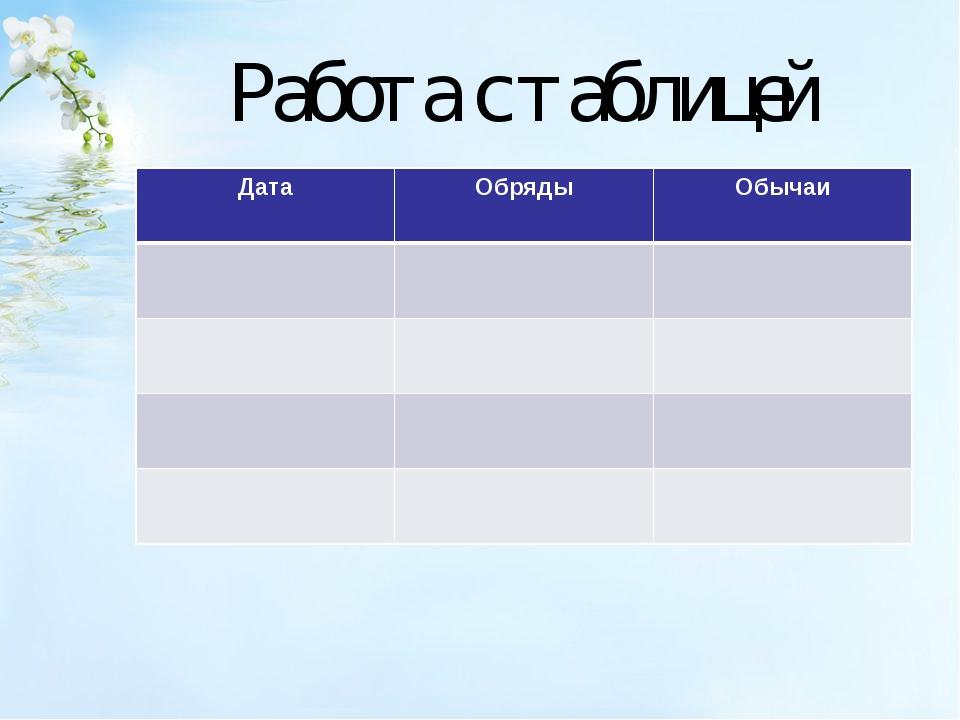 Работа с таблицей ДатаОбрядыОбычаи
