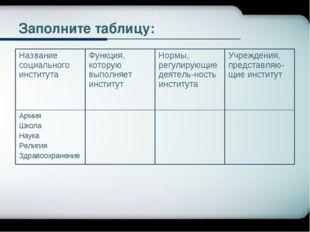 Заполните таблицу: Название социального институтаФункция, которую выполняет