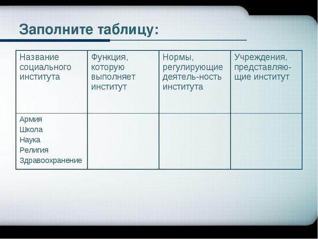 Заполните таблицу: Название социального институтаФункция, которую выполняет...