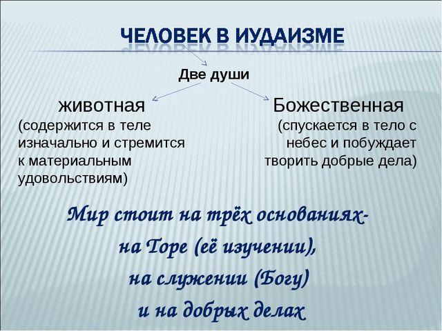 Мир стоит на трёх основаниях- на Торе (её изучении), на служении (Богу) и на...