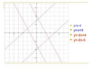 y=x-4 y=x+3 y=-2x+4 y=-2x-3