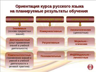 Ориентация курса русского языка на планируемые результаты обучения Знаниевые