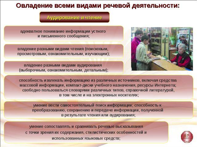 Овладение всеми видами речевой деятельности: адекватное понимание информации...