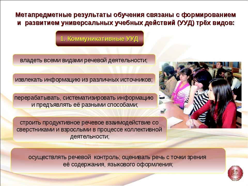 Метапредметные результаты обучения связаны с формированием и развитием униве...