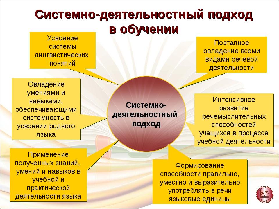 Усвоение системы лингвистических понятий Интенсивное развитие речемыслительны...