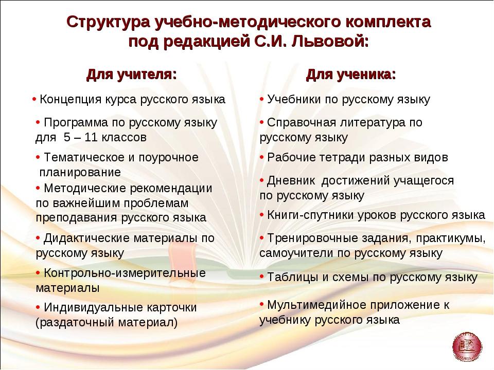 Структура учебно-методического комплекта под редакцией С.И. Львовой: Для учит...