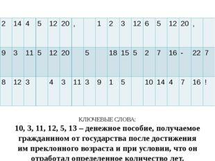 КЛЮЧЕВЫЕ СЛОВА: 10, 3, 11, 12, 5, 13 – денежное пособие, получаемое гражданин