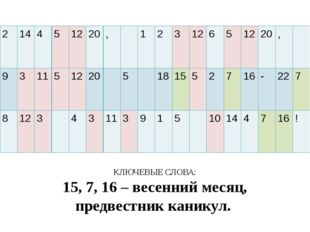 КЛЮЧЕВЫЕ СЛОВА: 15, 7, 16 – весенний месяц, предвестник каникул. 2 14 4 5 12