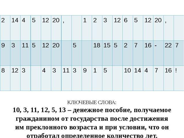КЛЮЧЕВЫЕ СЛОВА: 10, 3, 11, 12, 5, 13 – денежное пособие, получаемое гражданин...