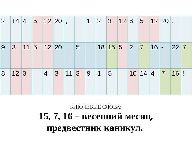 КЛЮЧЕВЫЕ СЛОВА: 15, 7, 16 – весенний месяц, предвестник каникул. 2 14 4 5 12...