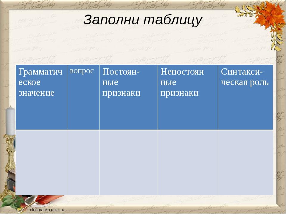 Заполни таблицу Грамматическое значение вопрос Постоян- ные признаки Непостоя...