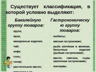 Существует классификация, в которой условно выделяют: Бакалейную группу товар