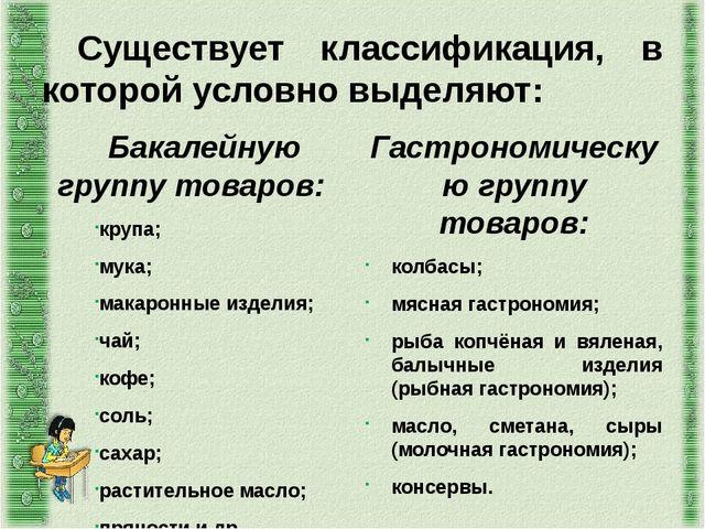 Существует классификация, в которой условно выделяют: Бакалейную группу товар...