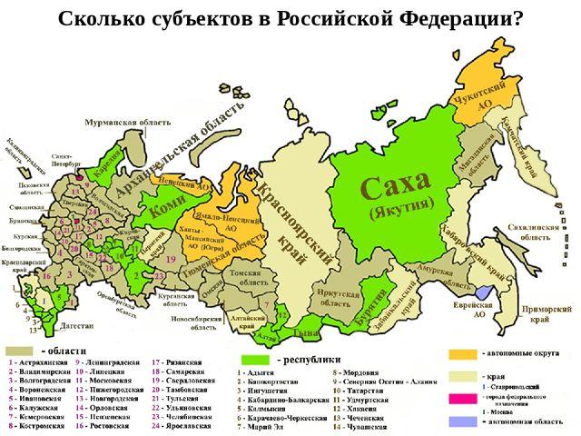 Сколько субъектов в Российской Федерации?