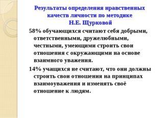 Результаты определения нравственных качеств личности по методике Н.Е. Щурково