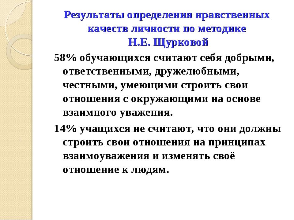 Результаты определения нравственных качеств личности по методике Н.Е. Щурково...